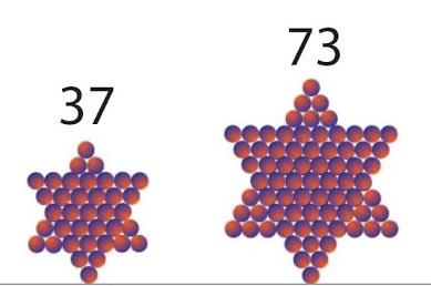 上图:第1节所有字母所代表的数码之和2701=37*73,而37和73都是大卫星数(Star number,六角星数),可以组成以上大卫星(✡ Star of David)。