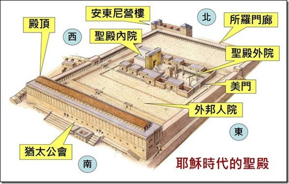 上图:耶稣时代的圣殿平面图。「殿外的院子」(启十一2)指外邦人院。主耶稣时代的圣殿分作四层。外层是外邦人院,外邦人若超越界限会受死刑,所以在外邦人院与圣殿区域之间有栏杆和警告牌。第二层是外院的妇女院,妇女到此为止。第三层是外院的男人院,普通男人到此为止。第四层是内院,有燔祭坛、至圣所,只限祭司进入。