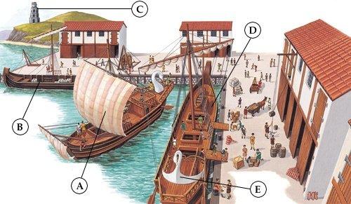 上图:罗马商船和港口。贸易对于罗马帝国非常重要,像罗马城这样的大城市必须从帝国各地进口大量的食物,并从更远的地方进口丝绸、香料、珠宝、香水等奢侈品。当时陆运是很昂贵的,大部分贸易依靠海运。罗马商船结实耐航,但航速很慢。航海是一项危险的职业,地中海的冬季风暴使得每年11月至次年三月都不适合航行。 (A) 帆(SAILS),罗马商船由一面大的方形主帆驱动,船头有一面小帆用来控制方向。 (B) 平底驳船(BARGE),用来把货物沿河运到海港。 (C) 灯台(LIGHTHOUSE)建于重要港口的入口,顶部保持火焰燃烧。 (D) CORBITA是罗马最普遍的商船,航速很慢,不易操控。 (E) 鹅头(GOOSE HEAD),船只通常有一个鹅头,上面刻着保佑海员的埃及ISIS女神。