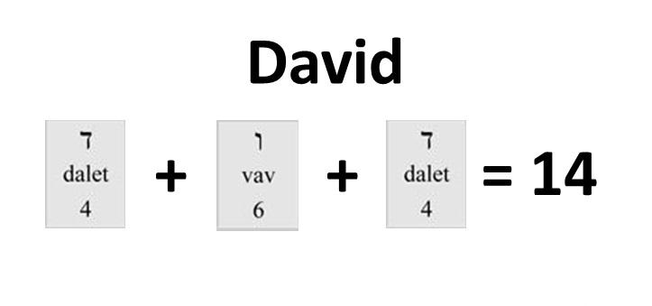 上图:「大卫」的希伯来原文是DVD,每个希伯来字母所代表的数值之和是14。因此,「大卫」的希伯来数值是14。