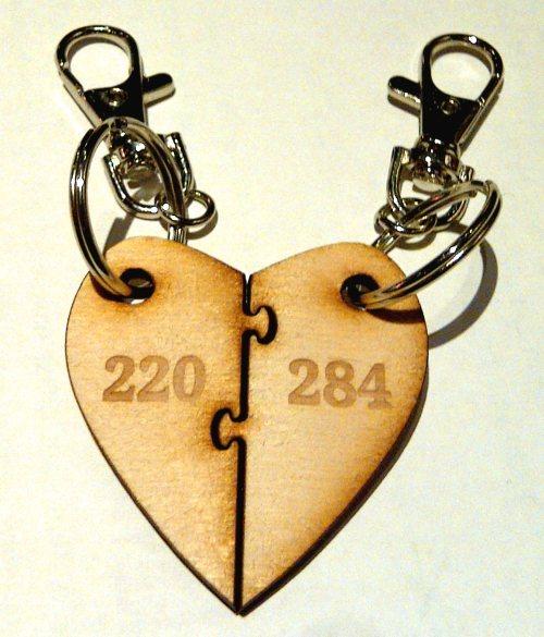 上图:220和284是第一对亲和数(Amicable Pair)。毕达哥拉斯曾说:「朋友是你灵魂的倩影,要像220与284一样亲密」,所以古希腊人为了表达两个人之间的友谊,常常各自佩戴两个亲和数中的一个(220 或284 )。