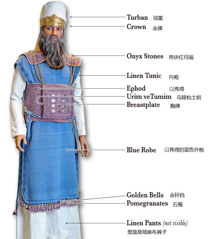 上图:以色列圣殿研究所制作的大祭司圣衣,「你要给你哥哥亚伦做圣衣为荣耀,为华美」(出二十八2)。