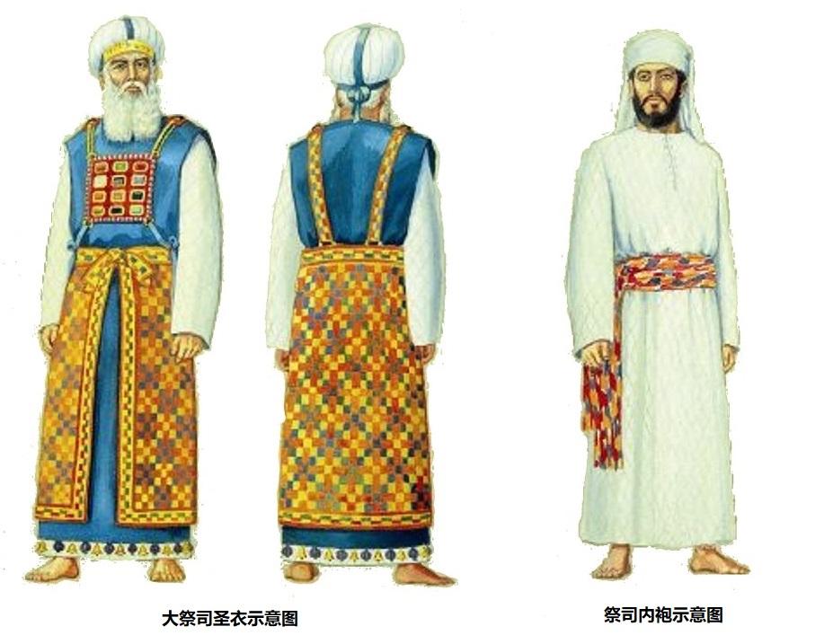 上图:大祭司和普通祭司的服装示意图。他们都不穿鞋。