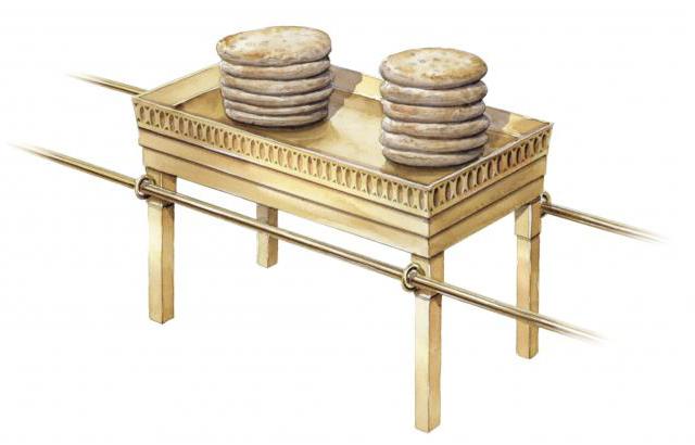 上图:陈设饼桌示意图。四个金环的位置与约柜不同,在桌子四脚上方靠近桌面的角上。