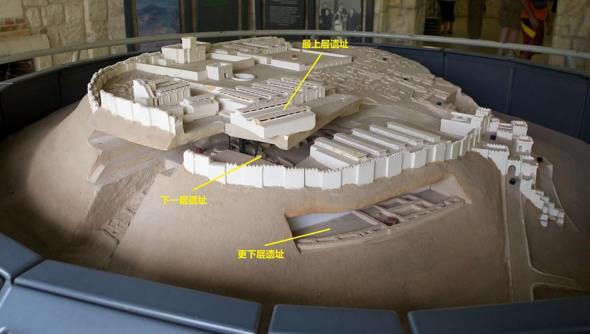 上图:米吉多遗址(Tel Megiddo)的「荒堆」模型,形象地显示了这个荒堆的不同层次,考古学家已经在此挖掘出从主前45世纪一直到主前6世纪的26层遗址。