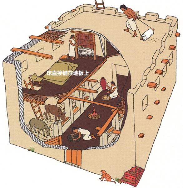 上图:四室房(Four room house)是铁器时代(主前1200–586年)以色列的主要房屋样式,用泥土和石头造成,格局分成四个部分,床直接铺在楼上的地板上。这种建筑在以色列出土了几百处,又称为以色列房(Israelite house)、柱房(Pillared house)。被掳巴比伦之后,这种房屋样式不再流行。