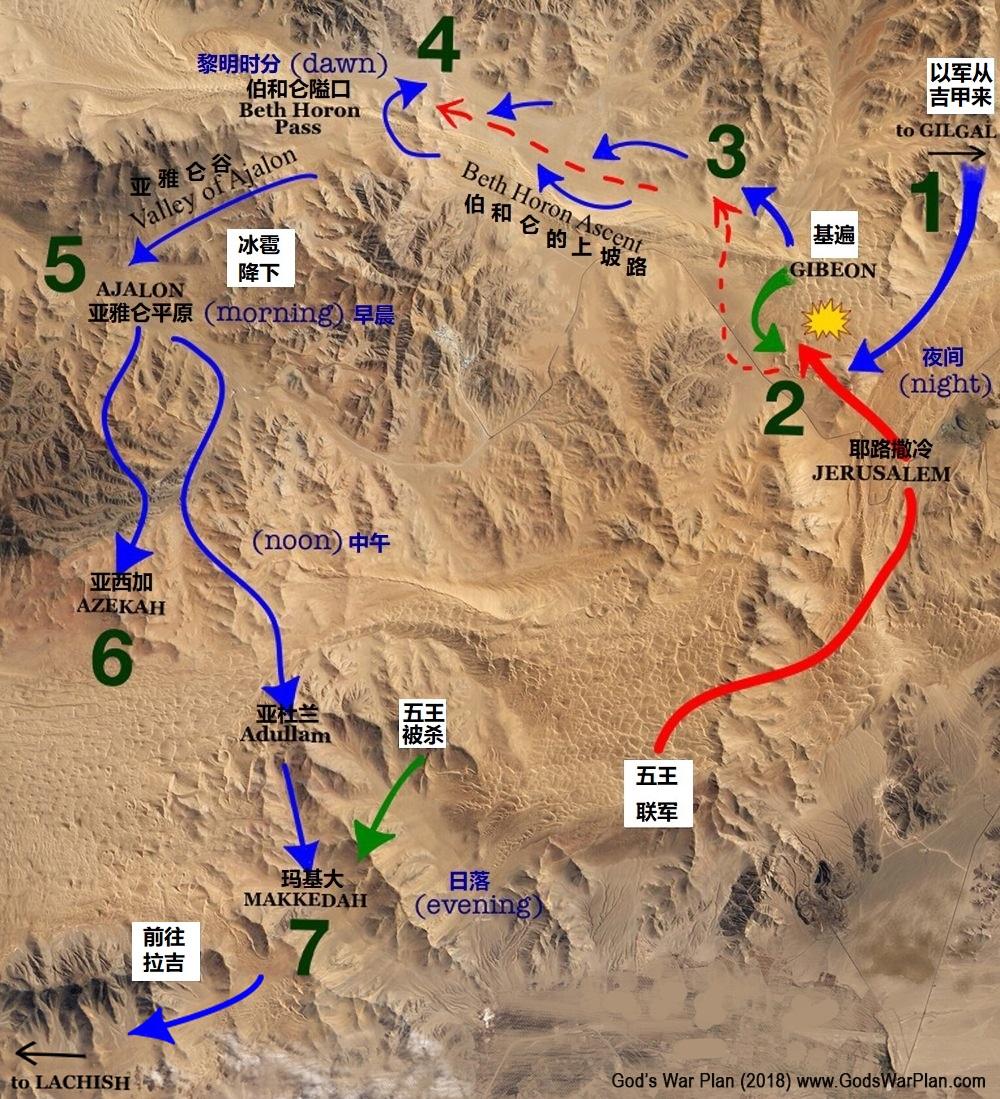 上图:基遍之战的路线和地形。以色列人从基遍向西,沿着伯·和仑的上坡路向下追赶五王联军到亚雅仑谷。五王联军从亚雅仑谷一部分跑到耶末附近的亚西加,全程大约55公里,行军需要12小时;一部分跑到伊矶伦、拉吉、希伯仑附近的玛基大,全程大约80公里,行军需要17小时。因此,以色列人需要超长的一天,才能全歼敌军。