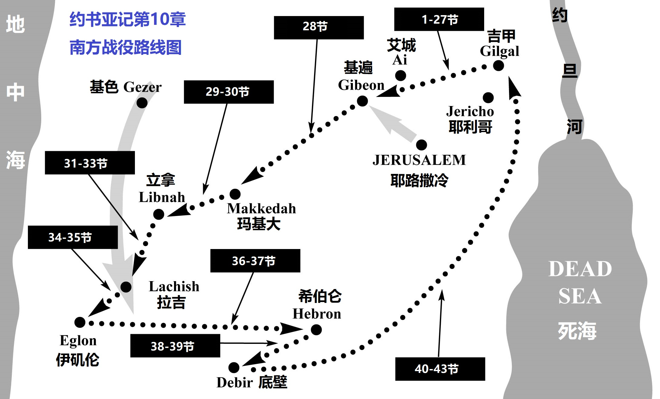 上图:约书亚南方战役(书十)的路线图。
