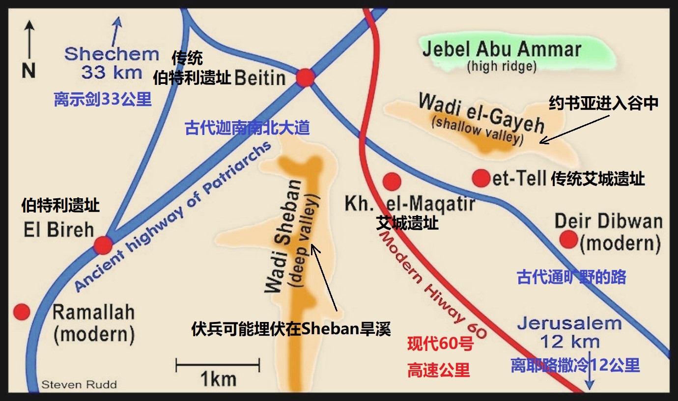 上图:Khirbet el-Maqatir废墟位于耶路撒冷以北约30公里,迦南中部南北大道的东侧、东西大道的南侧,很可能是艾城的遗址。以色列人的伏兵可能在西边的Sheban旱溪,而约书亚率领主力进入东北的e-Gayeh旱溪诱敌。传统认为艾城是位于Khirbet el-Maqatir东面约1公里的et-Tell,但考古发现该城被毁的年代比约书亚进迦南更早。传统认为Beitin是伯特利,但也有人认为El Bireh更有可能。