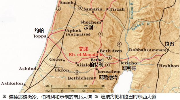 上图:从1995年开始挖掘的Khirbet el-Maqatir废墟,位于耶路撒冷以北约30公里,迦南中部南北大道的东侧、东西大道的南侧,海拔890米,很可能是艾城的遗址。这个堡垒位于南方耶路撒冷城邦与北方示剑城邦之间的边界el-Gayeh旱溪的南侧,在耶路撒冷的视距之内,可以作为耶路撒冷和伯特利的预警要塞。传统认为艾城是位于Khirbet el-Maqatir东面约1公里的et-Tell,但考古发现该城被毁的年代比约书亚进迦南更早。