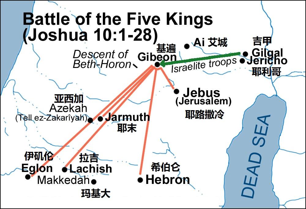 上图:南方五王都位于基遍的南方,其中耶路撒冷离基遍最近,直接承受压力。耶路撒冷王选择希伯仑、耶末、拉吉和伊矶伦这四个南方城市结盟,因为耶末所在的梭烈谷和以拉谷是耶路撒冷西边的主要防线,而从伊矶伦、拉吉、希伯仑到耶路撒冷,是从沿海平原通往北方示剑的中央山地南北大道。以色列人占据了艾城、基遍一线,就切断了南北交通,使耶路撒冷岌岌可危,所以南方诸王若不帮助耶路撒冷王挡住以色列人,他们自己也将唇亡齿寒。
