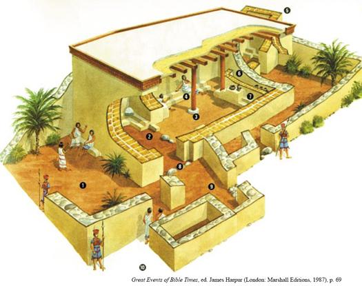 上图:Tell Qasile非利士神庙的复原图,其中包括:1)庭院;2)前厅;3)大厅;4)立在基石上的两根柱子;5)小神殿;6)储藏偶像的地方;7)放偶像的平台;8)石门槛;9)庭院;10)街道。
