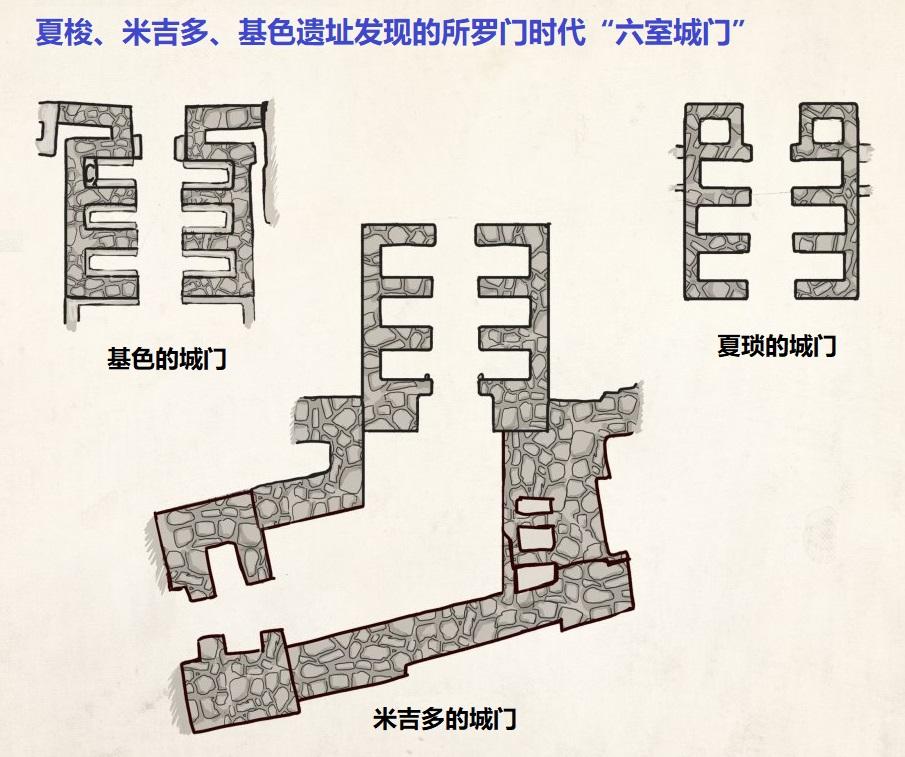 上图:夏梭、米吉多和基色遗址发现的城门都有共同的结构,城门入口两边各有三个房间,被称为六室城门(6-chambered gate)。这证明这三个城都有同样的设计,与圣经记录所罗门建造这三个城相符合。