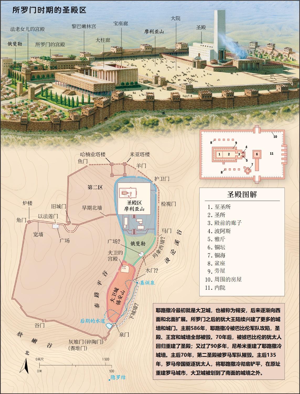 上图:艺术复原图:所罗门时期的圣殿、王宫及耶路撒冷城区的变迁。所罗门的王宫和圣殿可能是一个整体的建筑群。