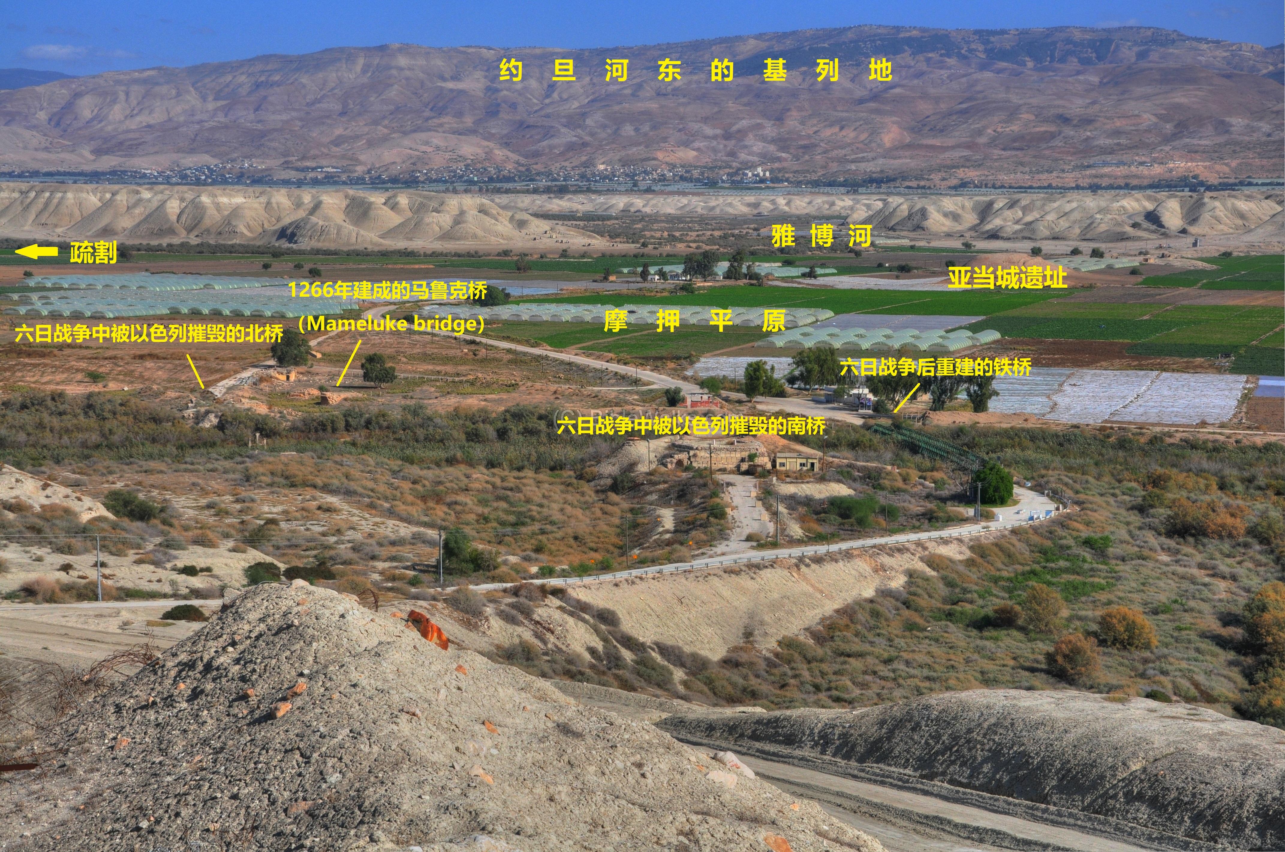 上图:亚当城附近有许多横跨约旦河的桥梁,史上被反复破坏、重建。河对面就是基列地、摩押平原和疏割,雅博河在亚当城附近汇入约旦河。这里是古代通往大马士革和美索不达米亚的贸易路线上重要的约旦河重要渡口,亚当城(书三16)遗址(Tell Adam)就在河东疏割的南面。雅各从亚兰回到迦南的时候,先是渡过雅博河(创三十二22)、住在疏割(创三十三17),然后在这附近渡过约旦河、来到示剑(创三十三18)。亚伯拉罕来到迦南,很可能也是从这里渡过约旦河,然后到达示剑(创十二6)。