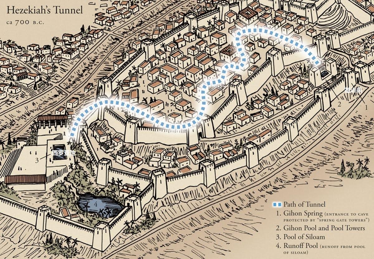 上图:希西家水道的路线。这样曲折的路线,要在地底精确合龙,在没有现代设备的古代是一个工程奇迹。