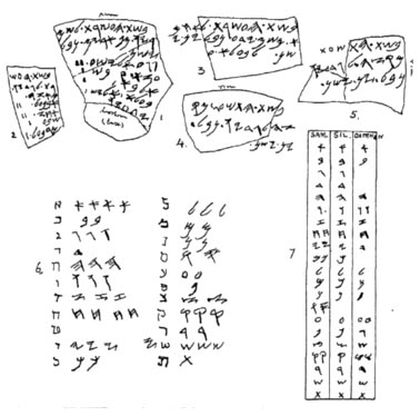 上图:撒马利亚瓦片(Samaria Ostraca)上的古希伯来铭文。撒马利亚瓦片是在撒马利亚王宫发现的102块瓦片,上面描述了税收的情况,表明主前850-750年的国库收入在增加。其中所记载的纳税人名字显明,当时背道的情况非常严重。因为其中有七个人的名字里带着「巴力」,但只有六个人的名字里带着「耶和华」。