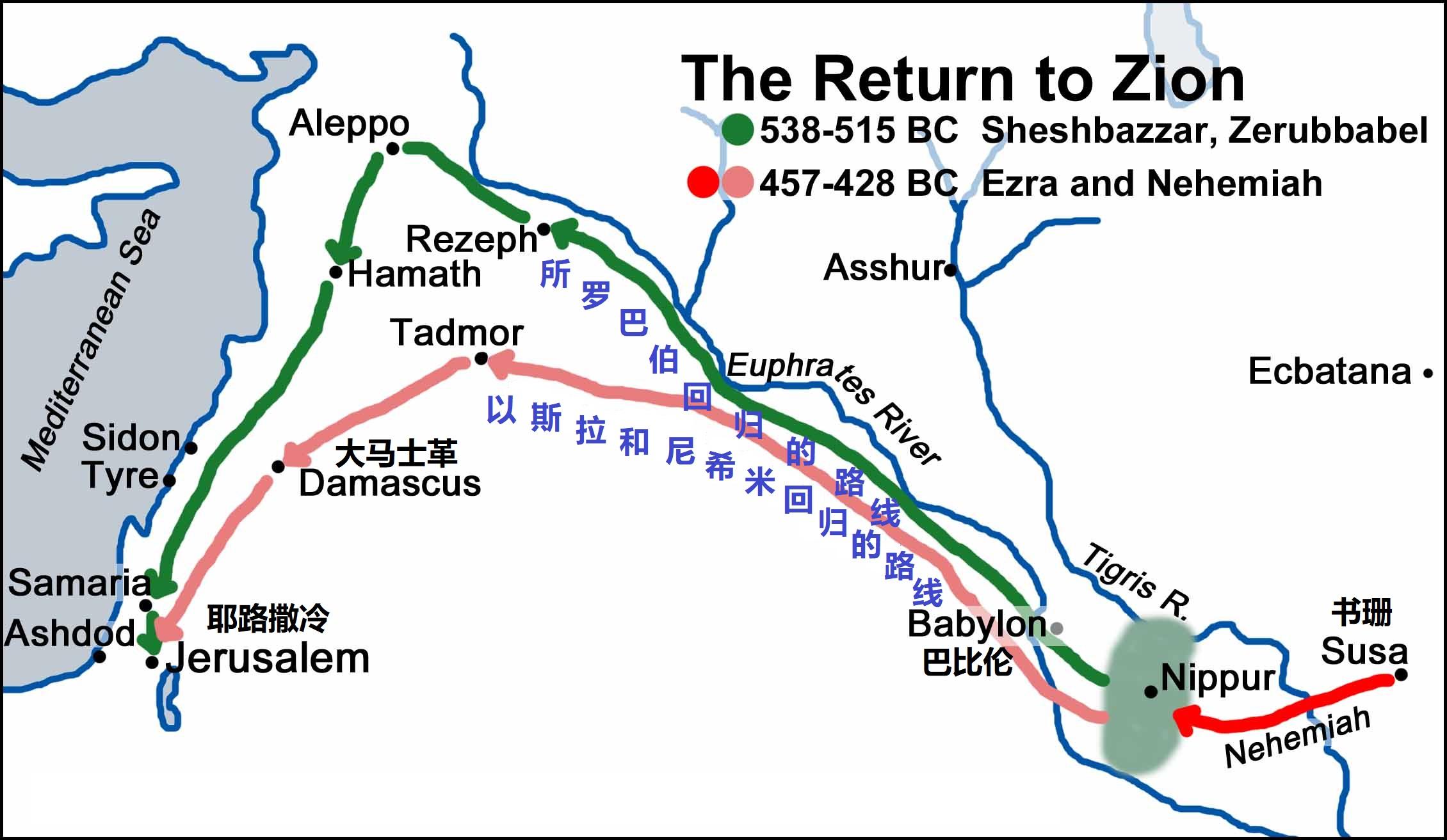 上图:所罗巴伯、以斯拉和尼希米回归耶路撒冷的路线。