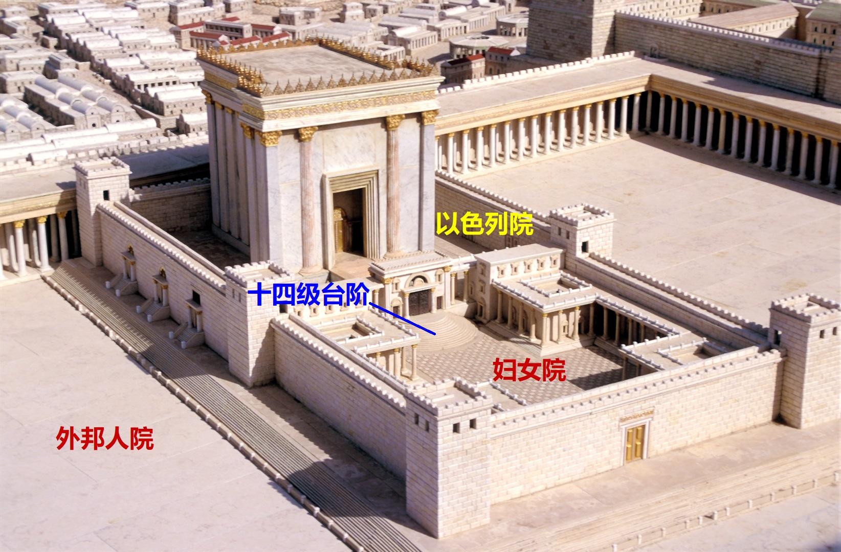 上图:耶路撒冷以色列博物馆中的第二圣殿模型,从圣殿的妇女院上到以色列院,一共有十四级台阶。