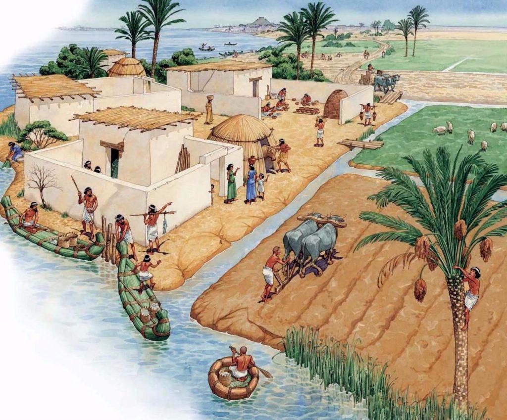 上图:古代美索不达米亚的灌溉系统,农夫用「陇沟」把河流中的水引到田间。